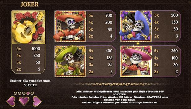 Grim Muerto Bonus