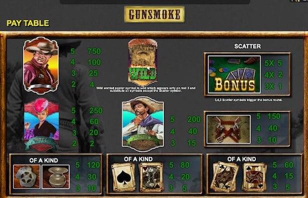 Gunsmoke Slot Vinstsymboler