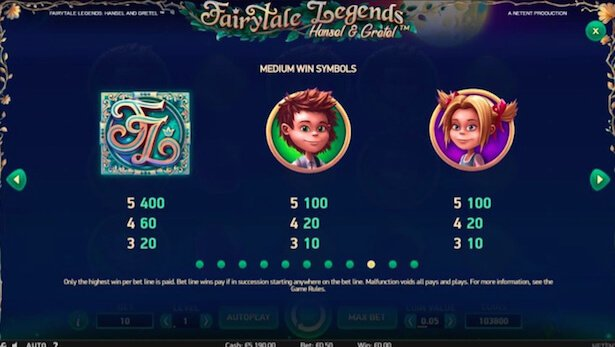 Hansel and Gretel Slot Vinstsymboler
