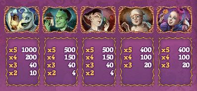 Happy Halloween högbetalande symboler.