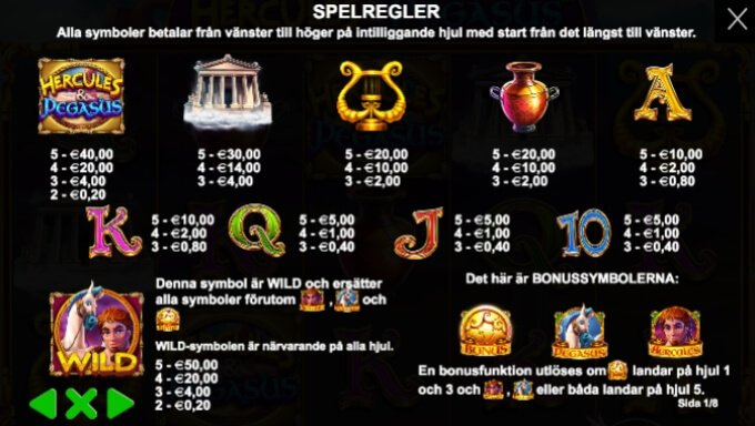 Hercules and Pegasus Slot Bonus