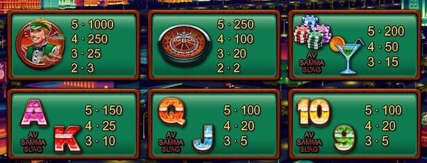 Hot Roller Slot Vinstsymboler
