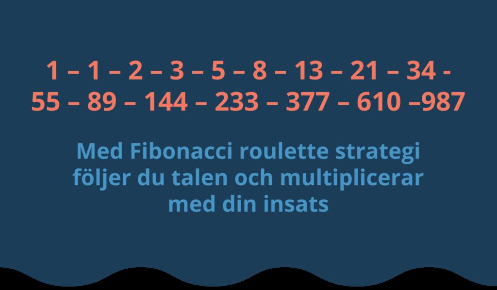 Fibonacci Roulette Strategi