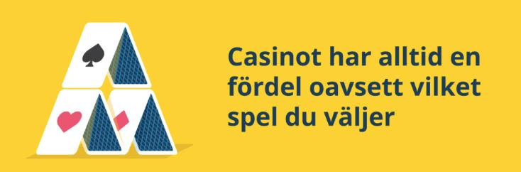 Casinots fördel.