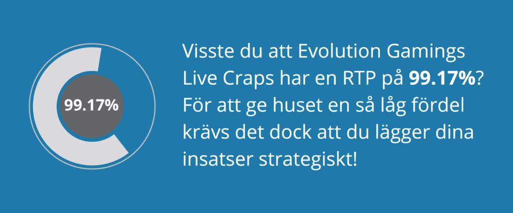 Evolution Gamings craps har hög RTP.