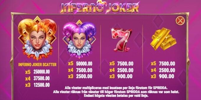 Inferno Joker Slot Bonus