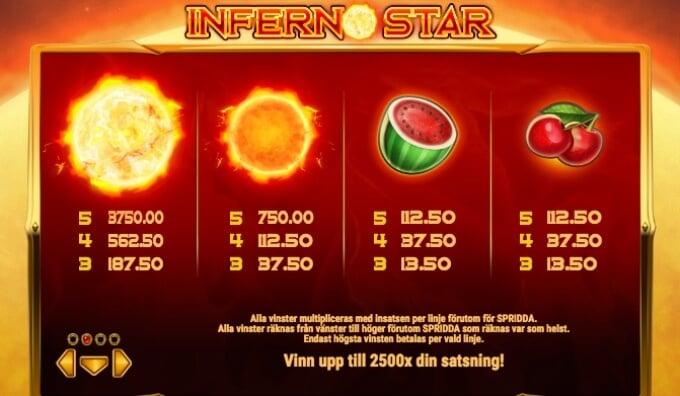 Inferno Star Slot Bonus Symbols