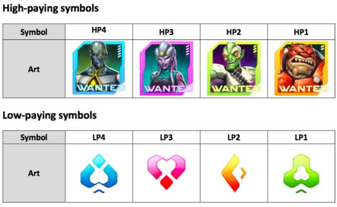 Iron Girl Symbols