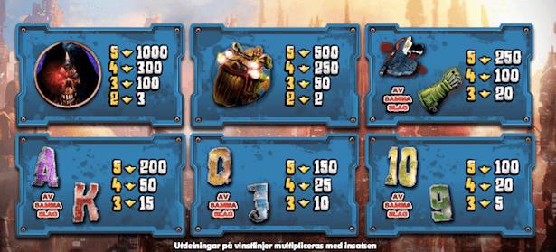 Judge Dredd Bonus