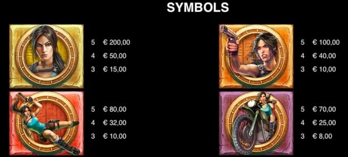 Lara Croft Symbols