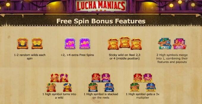 Lucha Maniacs Free Spins