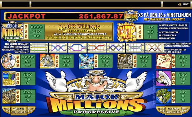 Major Millions Bonus
