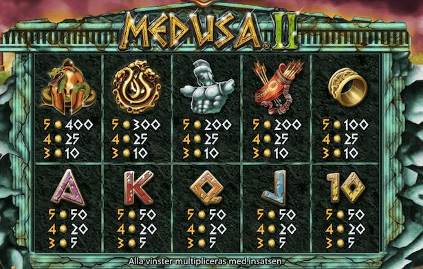Medusa 2 Bonus