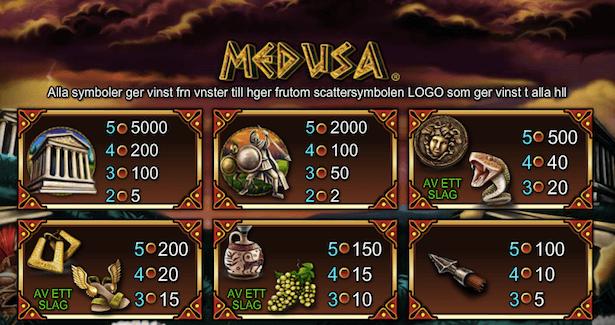 Medusa Slot Bonus