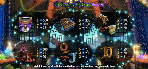Merlin's Magic Respins Bonus