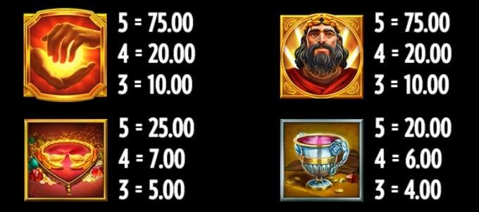 Midas Golden Touch Bonus Symbols