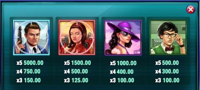 Mission Cash Slot Bonus Symbols