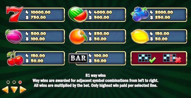 Multifruit 81 Slot Vinstsymboler