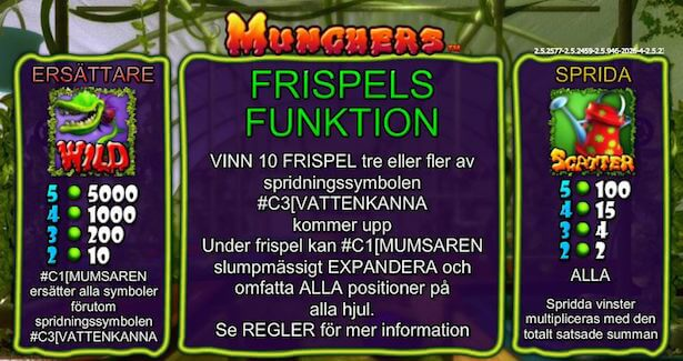 Munchers Slot Free Spins