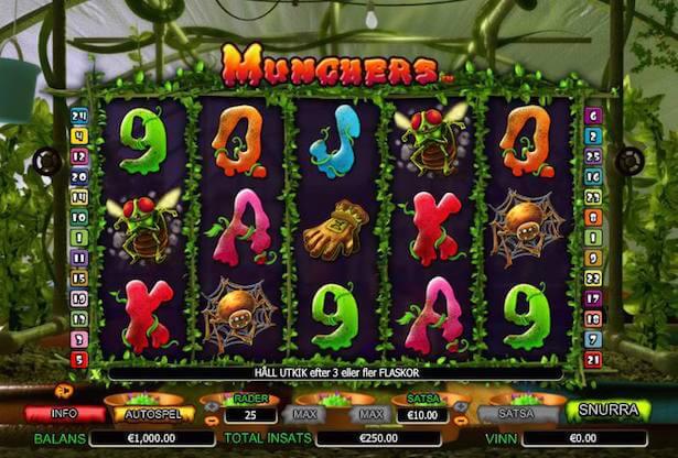 Munchers Slot