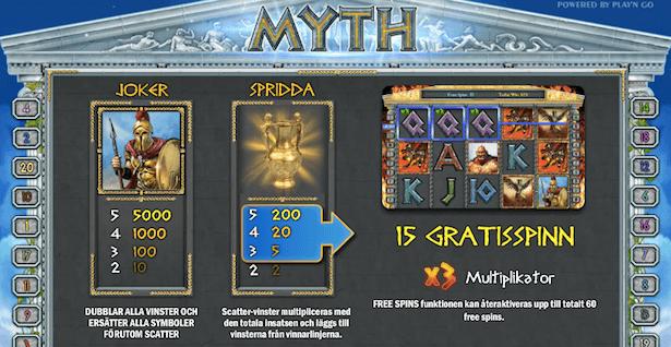 Myth Bonus