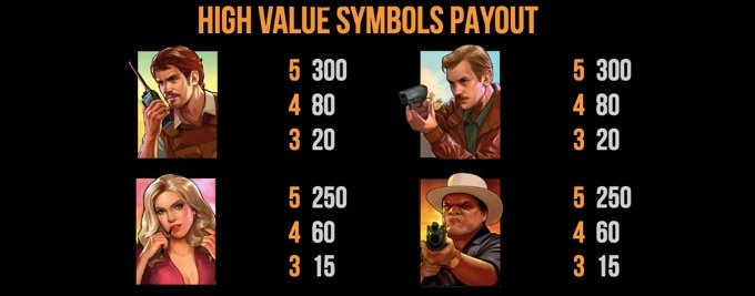 Narcos Slot symboler
