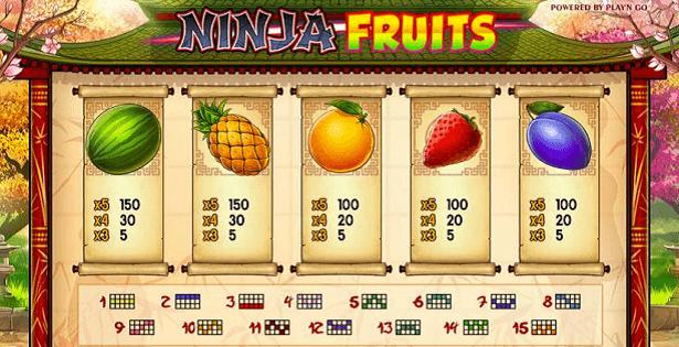 Fruit Ninja slot