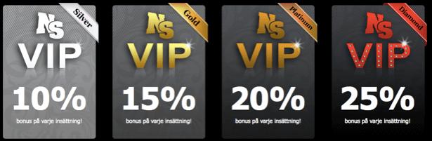 NordicSlots VIP-program