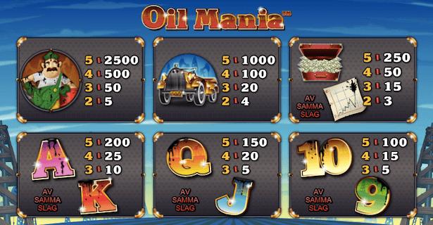 Oil Mania Bonus