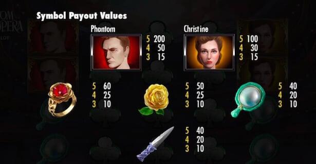 Phantom of the Opera Slot Vinstsymboler