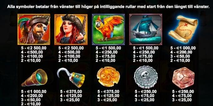 Pirate Gold Slot Bonus Symbols