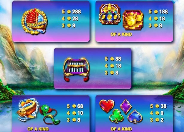 Prosperity Twin Slot Vinstsymboler
