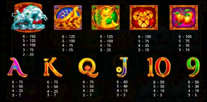 Prosperity Ox Slot Bonus