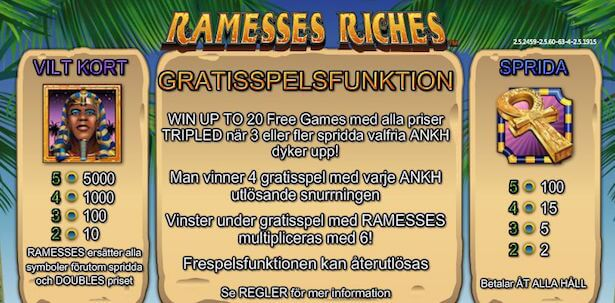 Ramesses Riches Slot Free Spins