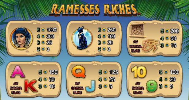 Ramesses Riches Slot Vinstsymboler