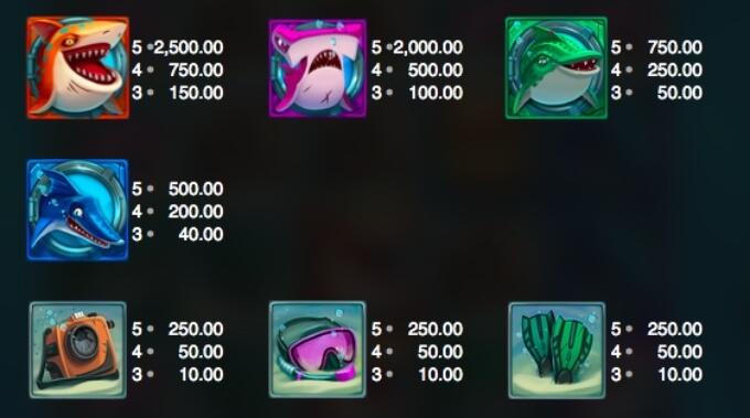 Razor Shark Slot Bonus