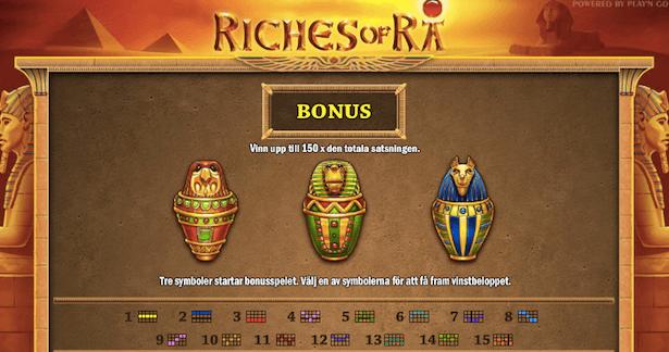 Riches of Ra Bonus