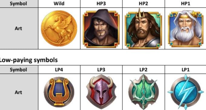 Rise of Olympus Slot Symbols