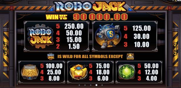 Robo Jack Bonus