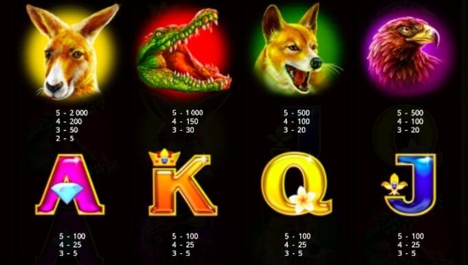 Roo Riches Slot Bonus
