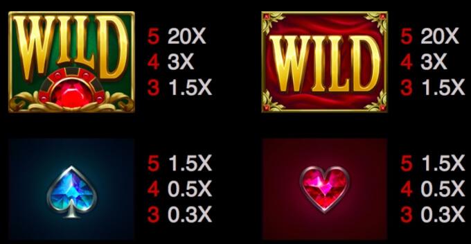 Ruby Casino Queen Slot Symbols