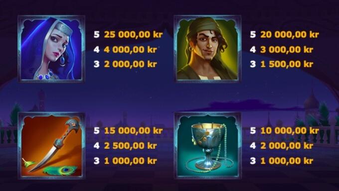Sahara Nights Slot Bonus