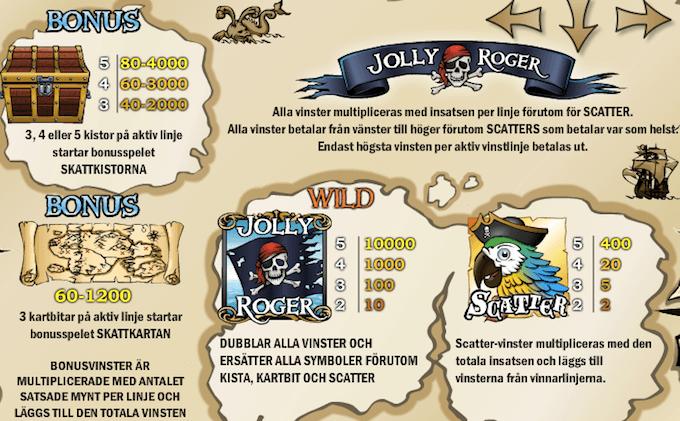 Jolly Roger bonus
