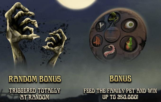 Spooky Family bonus