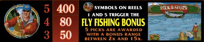 Alaskan Fishing bonusspel