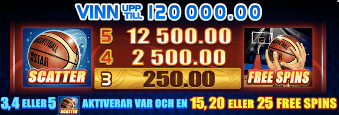Basketball Star Free Spins