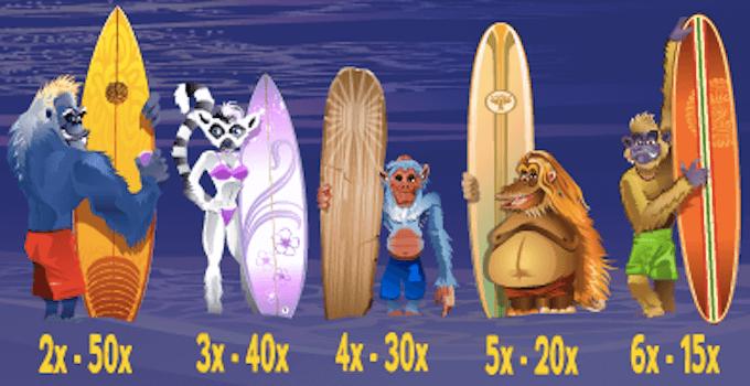 Big Break Surf's Up