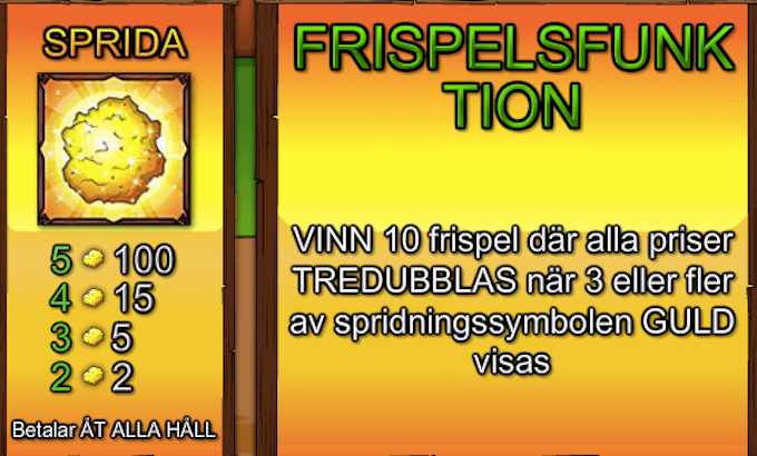 California Gold Free Spins
