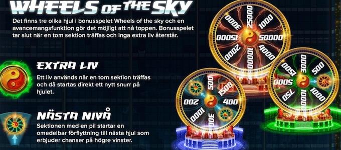 Ho Ho Tower Wheels of the Sky