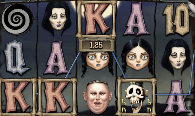 Spooky Family spelplan